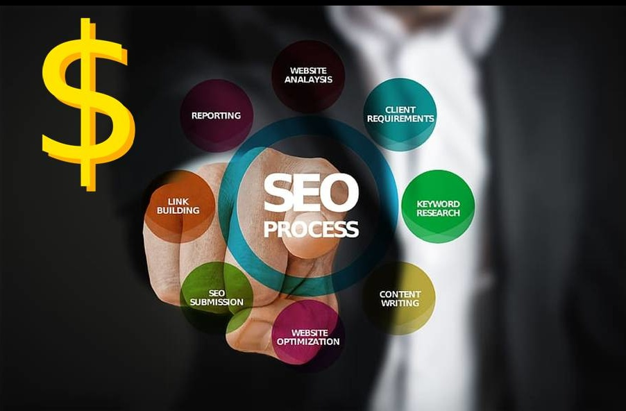 affordable search engine optimization company in pune